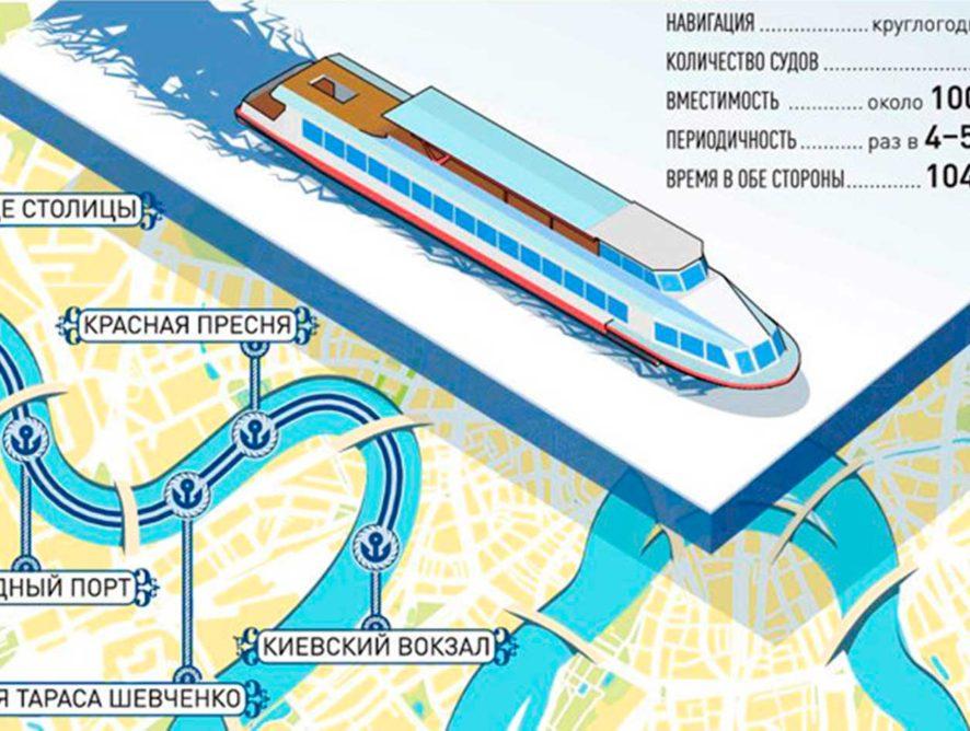 В Москве запускают регулярный маршрут по Москве-реке