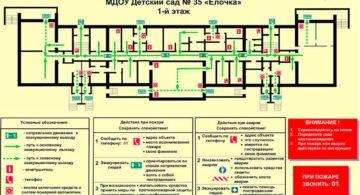 Планы и знаки эвакуации от надежного производителя – ООО ПКЦ «Автодор»