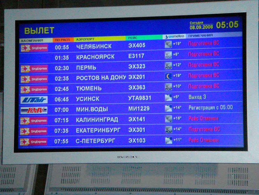 Российские туристы стали чаще летать внутри страны