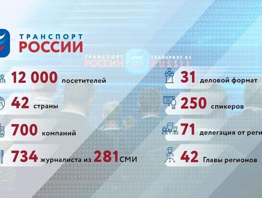 Итоги XIII Международного Форума и Выставки «Транспорт России»